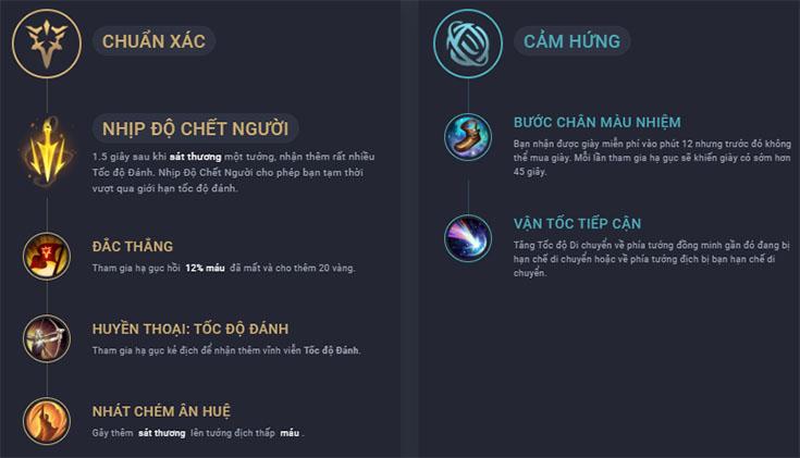 bang-ngoc-chuan-xac-ashe